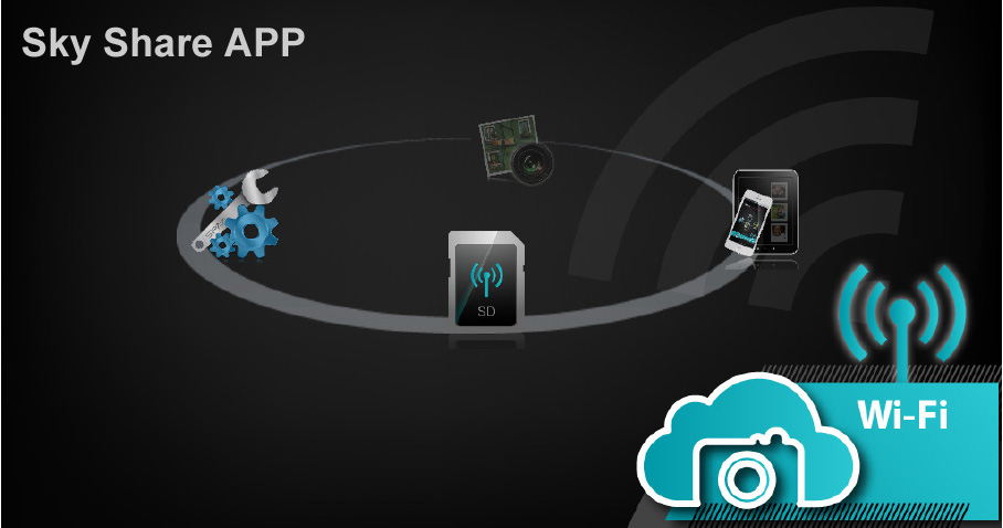 Silicon Power WiFi SD Sky Share APP
